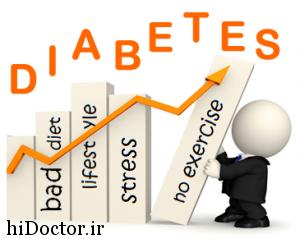 کدام قسمت بدن شما در بیماری دیابت دچار نقص می شود؟